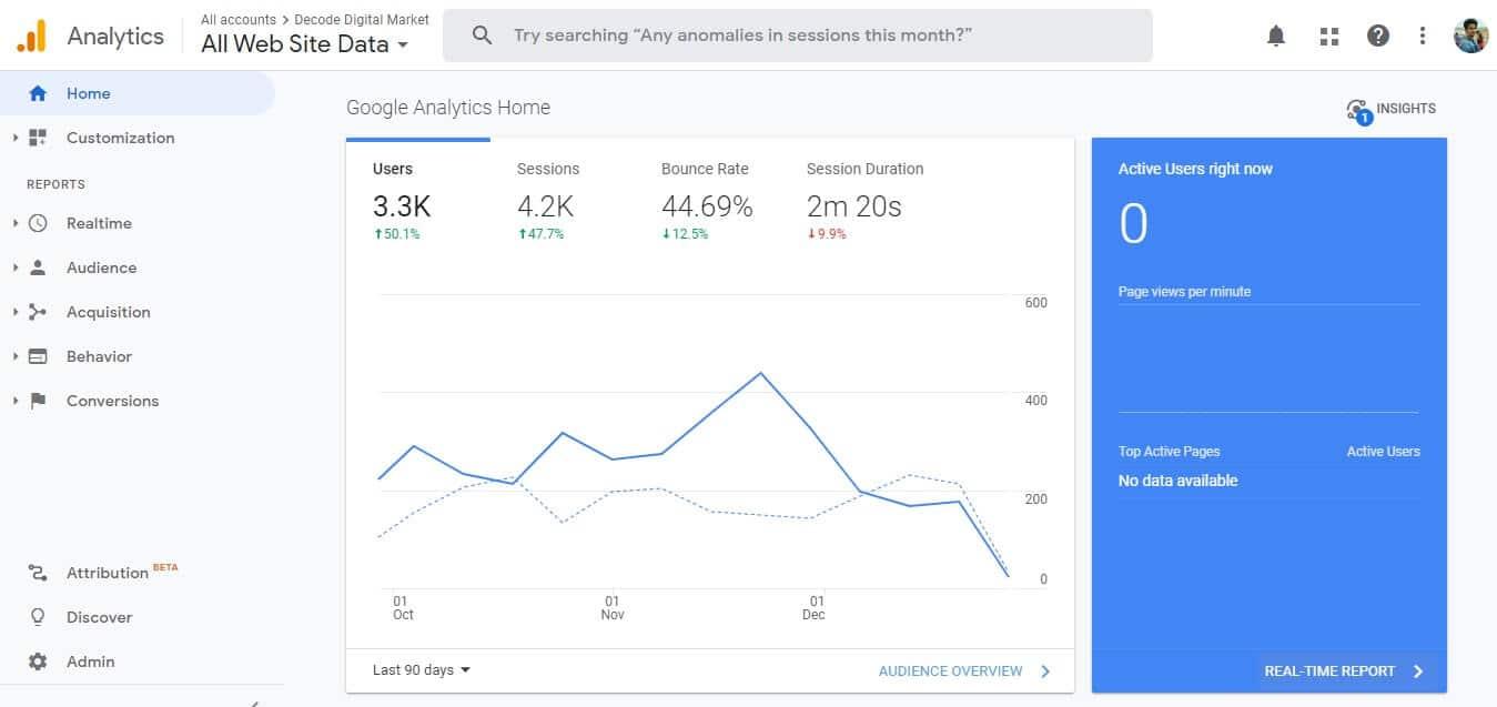 google analytics dash