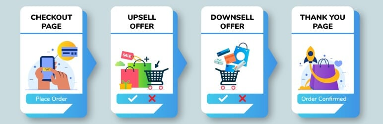 One Click Upsell Funnel for WooCommerce