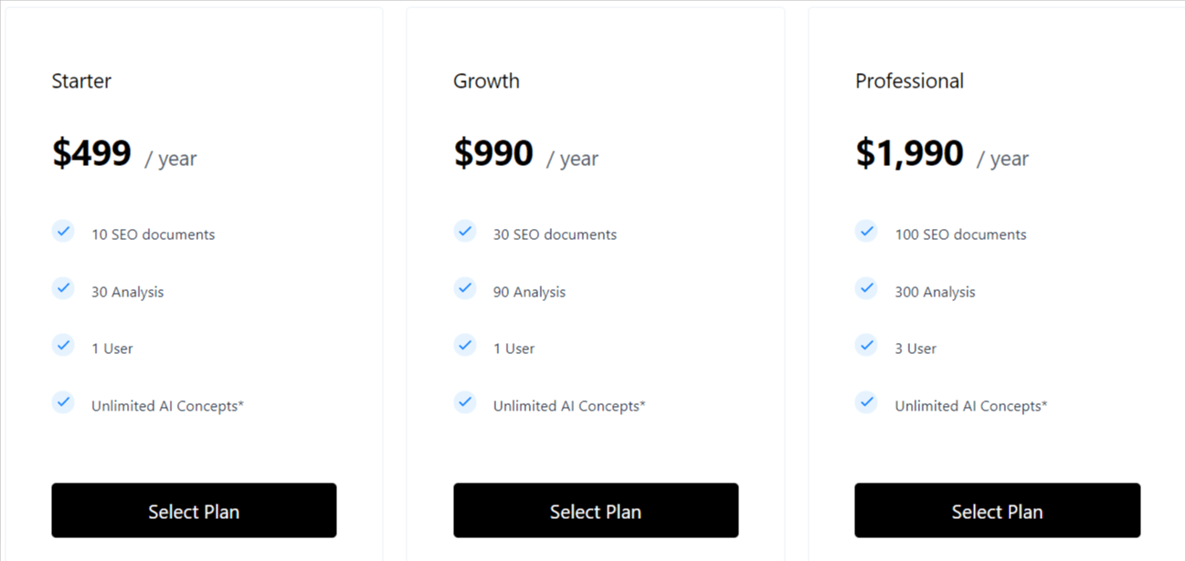 serpwatch yearly pricing
